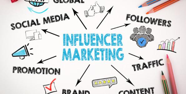 Influencer marketing plays a nice role